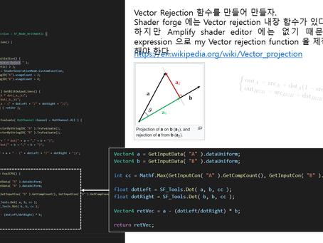 Vector Rejection Implementation