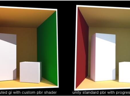 Baked Indirect result more improved via Custom shader tweak.