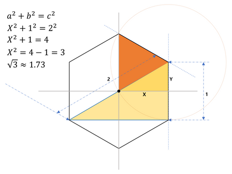 Geometry Shape Math Study.Hexagonal.