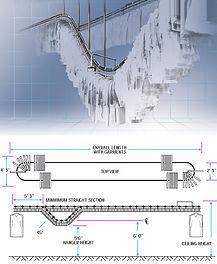 Удобная конструкция модели для максимального пространства под конвейером.