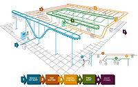 Очень важное оборудование для крупных фабрик химичисток, особенно при обработке спецодежды.