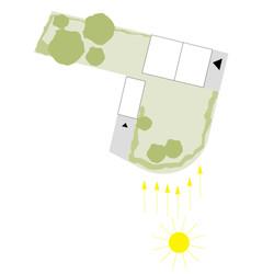Ausrichtung der Gartenbereiche