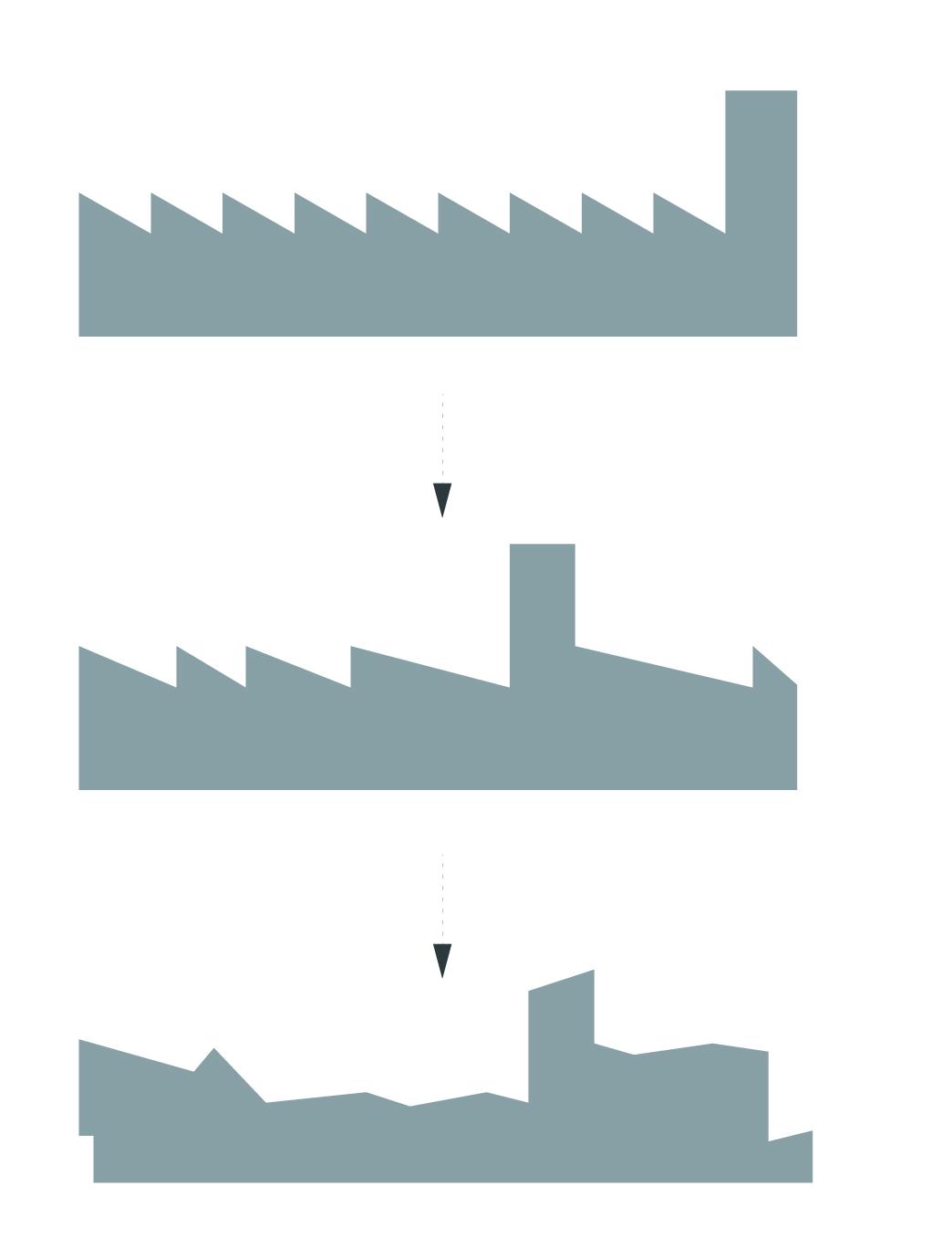Gebäudentwicklung