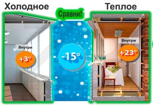 Холодное и тёплое остекление балконов и лоджий под ключ в Красноярске