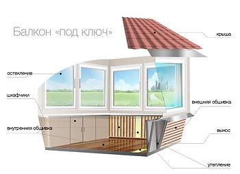 Остекление балкона под ключ в Красноярске