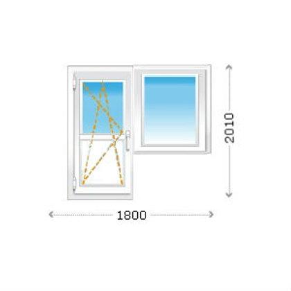 Балконный блок ПВХ (дверь + окно)