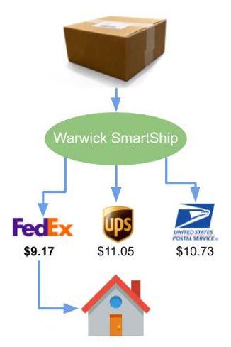 SmartShip.jpg