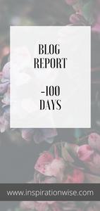 """<img src=""""image.png"""" alt=""""blog report 100 days"""">"""