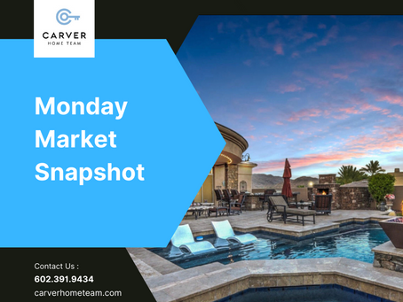 Monday Market Snapshot - We are Seeing Price Reductions