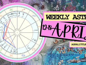 Weekly Horoscope, April 12, 2021