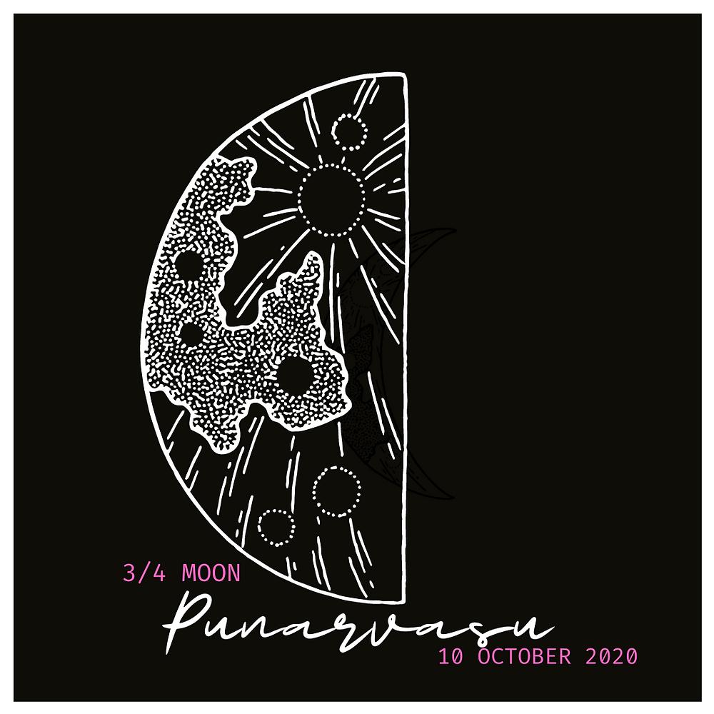 3/4 square of the Moon, in punarvasu nakshatra, october 10, 2020