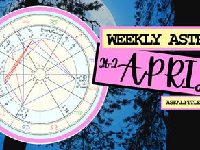 Scorpio Full Moon & Weekly Horoscope April 26, 2021