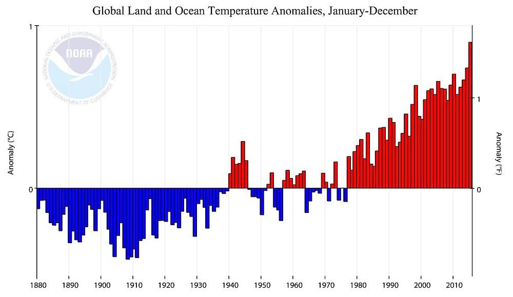 Anomalies de températures (terre et mer) constatées ces 130 dernières années dans le monde.