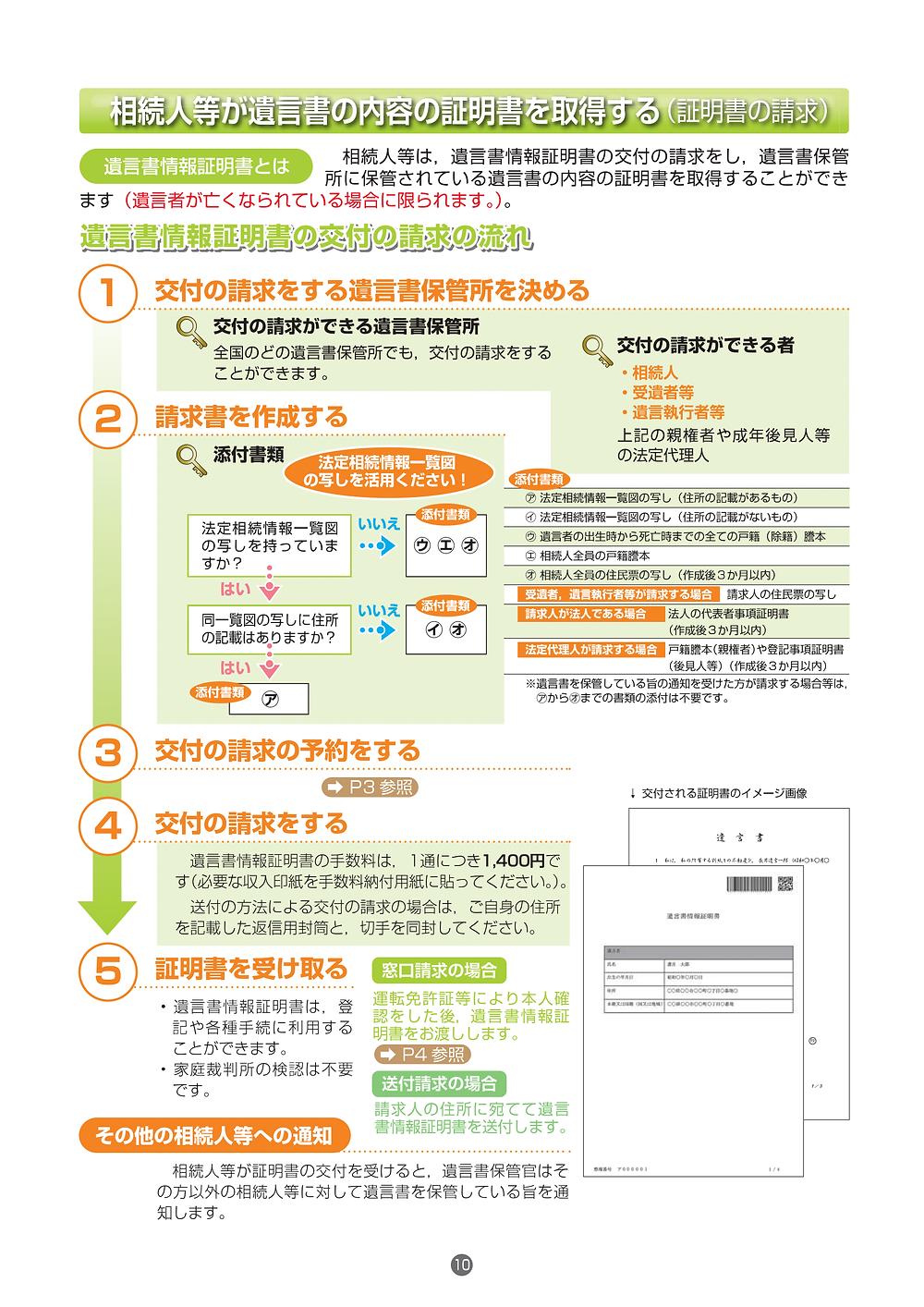 遺言書情報証明書の交付の請求の流れ