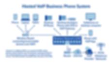 VoIP-Diagram-1024x576.png