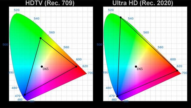 ultra_hd_color_gamut.jpg