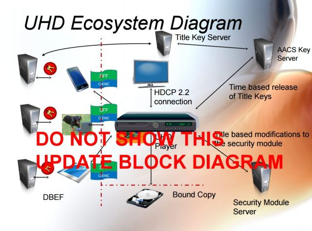 uhd_ecosystem.jpg