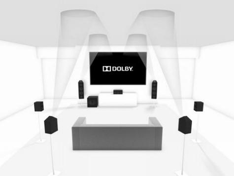 Věřte nadšeným ohlasům, domácí verze Dolby Atmos je fantastická