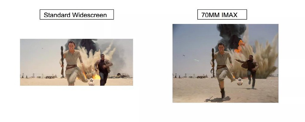 35mm vs. IMAX
