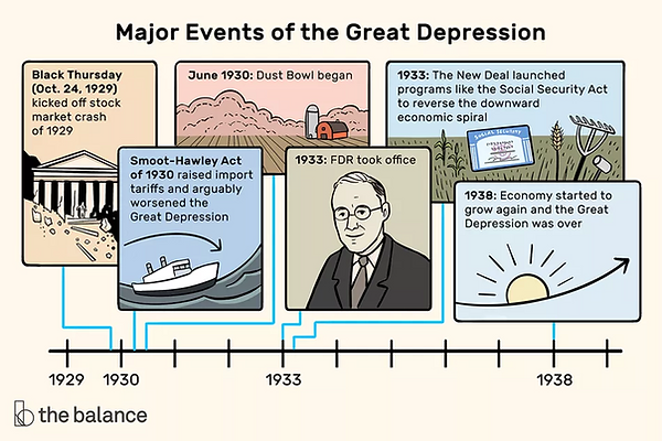 Great Depression.png