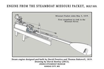 Drawing of MO Packet engine.jpg