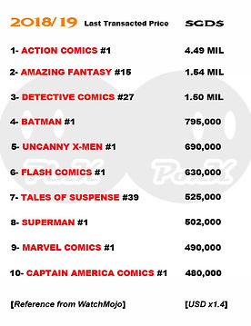2018/19 Top 10 Value Comic Books