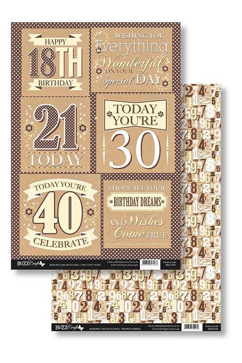 Memories & Milestones - First Forty Years