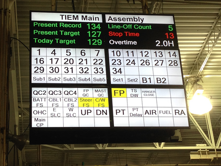 Andon Production Information Displays