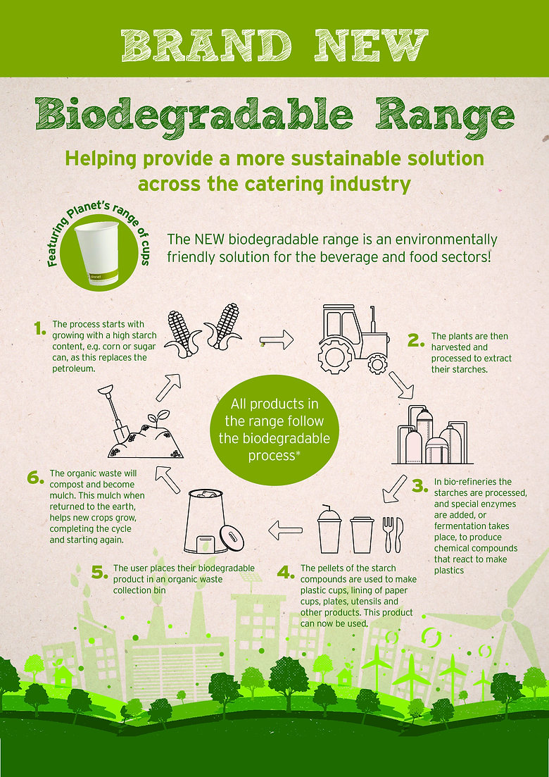 Biodegradable Range May 14th 2019-page-0