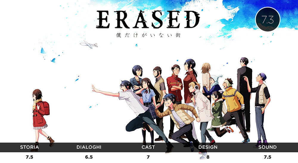 Netflix Erased