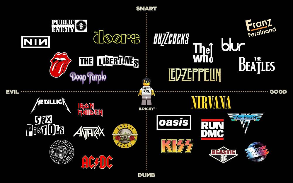 Brand Logos Positioning