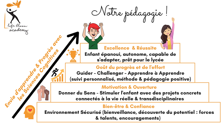 Notre pédagogie (4).png