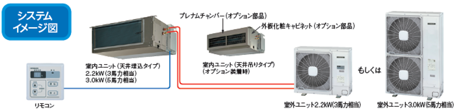 日立天埋込セパレート冷却機能付.png