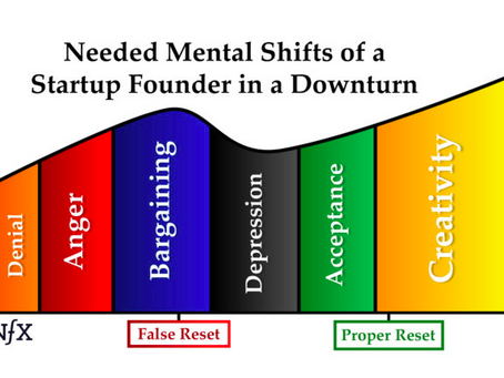 Resource Blog 1: Navigating the Recession