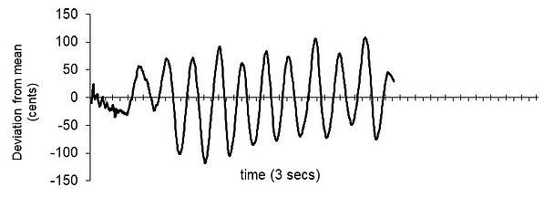 Type A Lascia Diagram.jpg