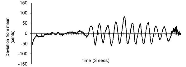 Type B Lascia Diagram.jpg