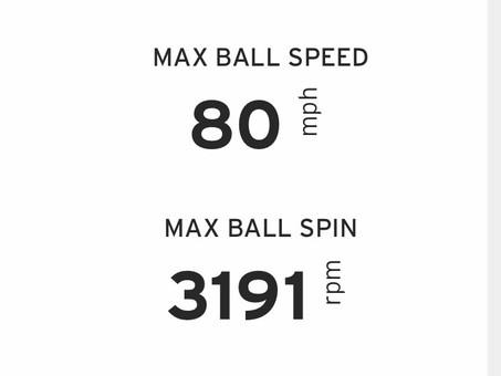 Topspin max matching Nadal's topspin average