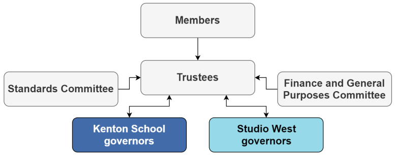 trust-structure.png