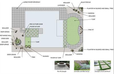 2D Landscape Model