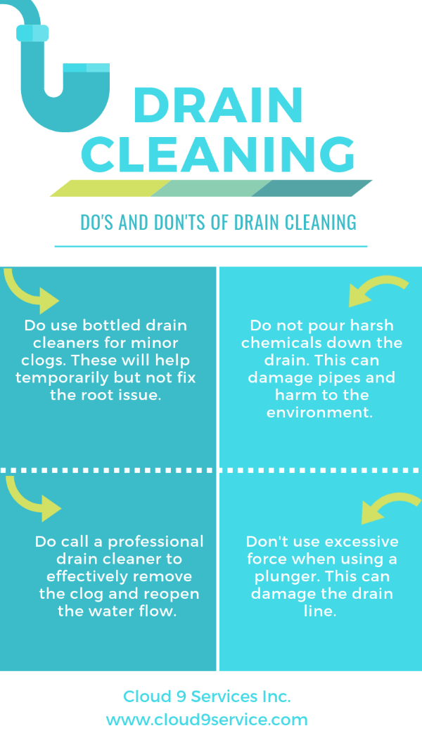 Do's and Don'ts of Drain Cleaning