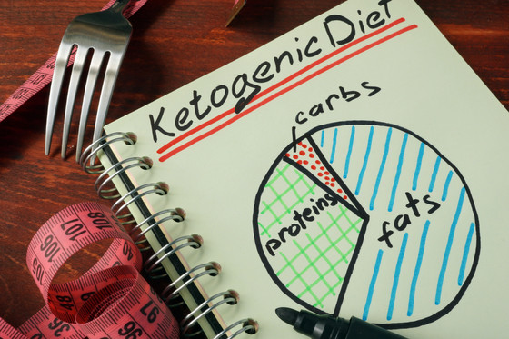 PCOS: Pro's & Cons of a Keto Diet