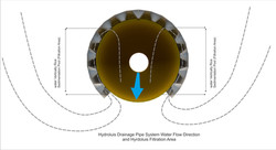filtration Area.jpg
