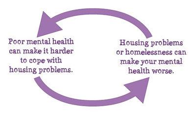 Purple Mental Health Diagram.jpg