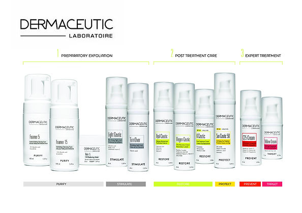 Dermaceutic available at Beauty Lounge and Hair Studio