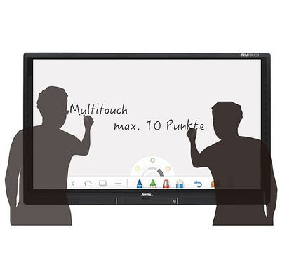 Interactive Touch Screen Dsiplay, 1080p30 Full HD & 4K2K