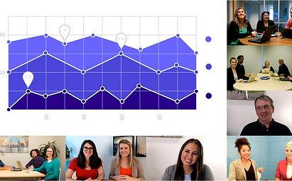 Video layout of Lifesize video calls | AudeoNet