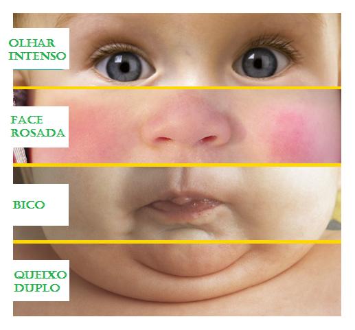Cara de cocô: Olhar intenso, face rosada, biquinho e queixo duplo
