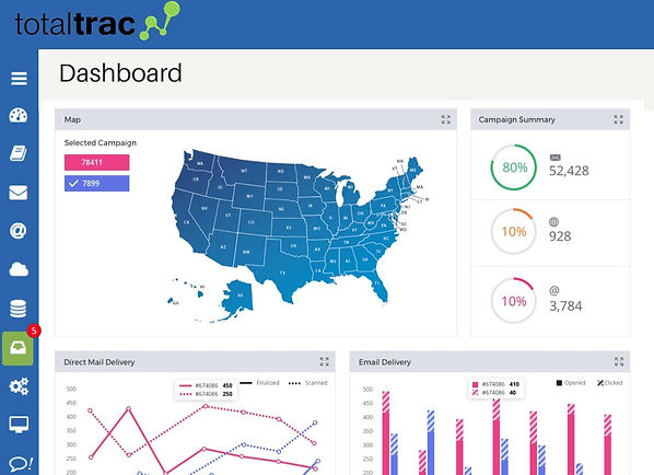 totaltrac dashboards