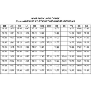 Hoërskool Menlopark - 33ste Jaarlikse Atletiekbyeenkoms
