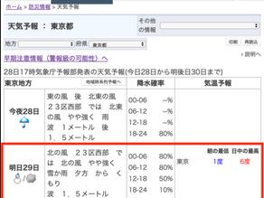明日(2020/3/29)の関東エリアは雪??